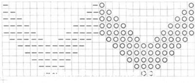 геометрический узор схема вязать, схема юбки, интарсия вязка