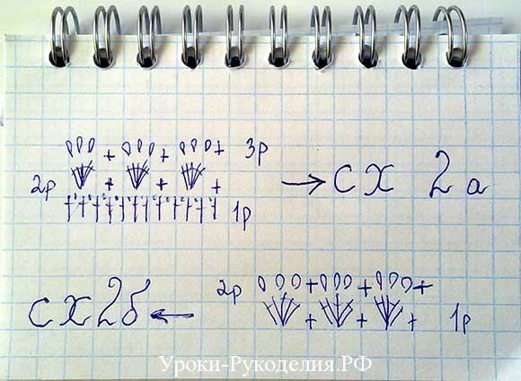 узор схема для обвязки планки