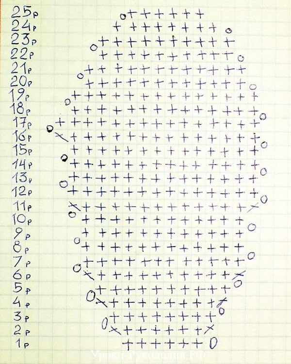 схема подошвы сапожек