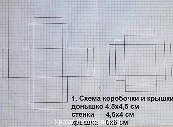 чертеж коробки